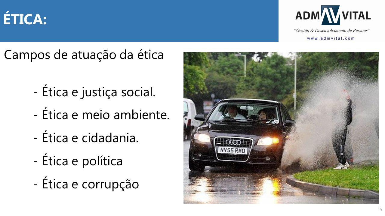 19 ÉTICA: Campos de atuação da ética - Ética e justiça social. - Ética e meio ambiente. - Ética e cidadania. - Ética e política - Ética e corrupção
