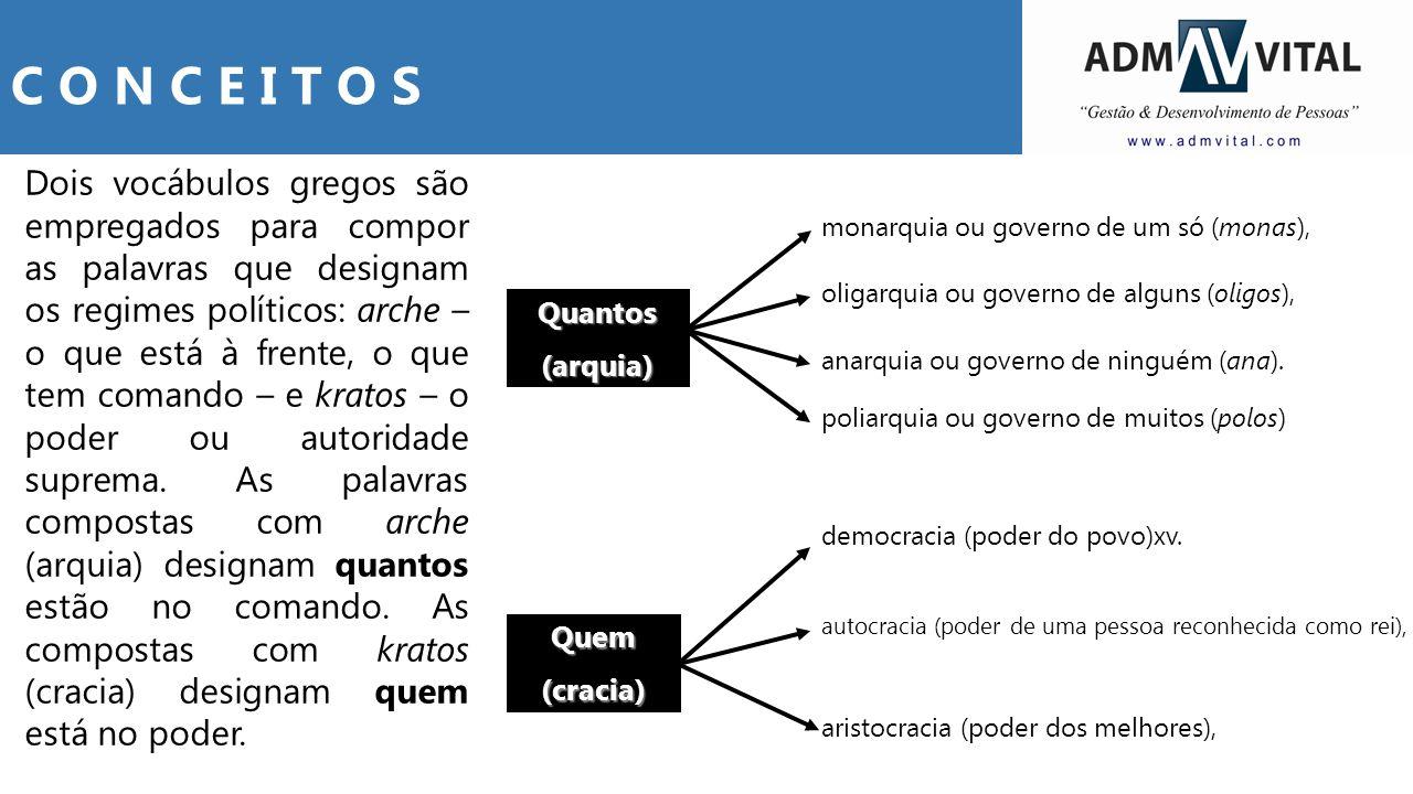 Dois vocábulos gregos são empregados para compor as palavras que designam os regimes políticos: arche – o que está à frente, o que tem comando – e kra