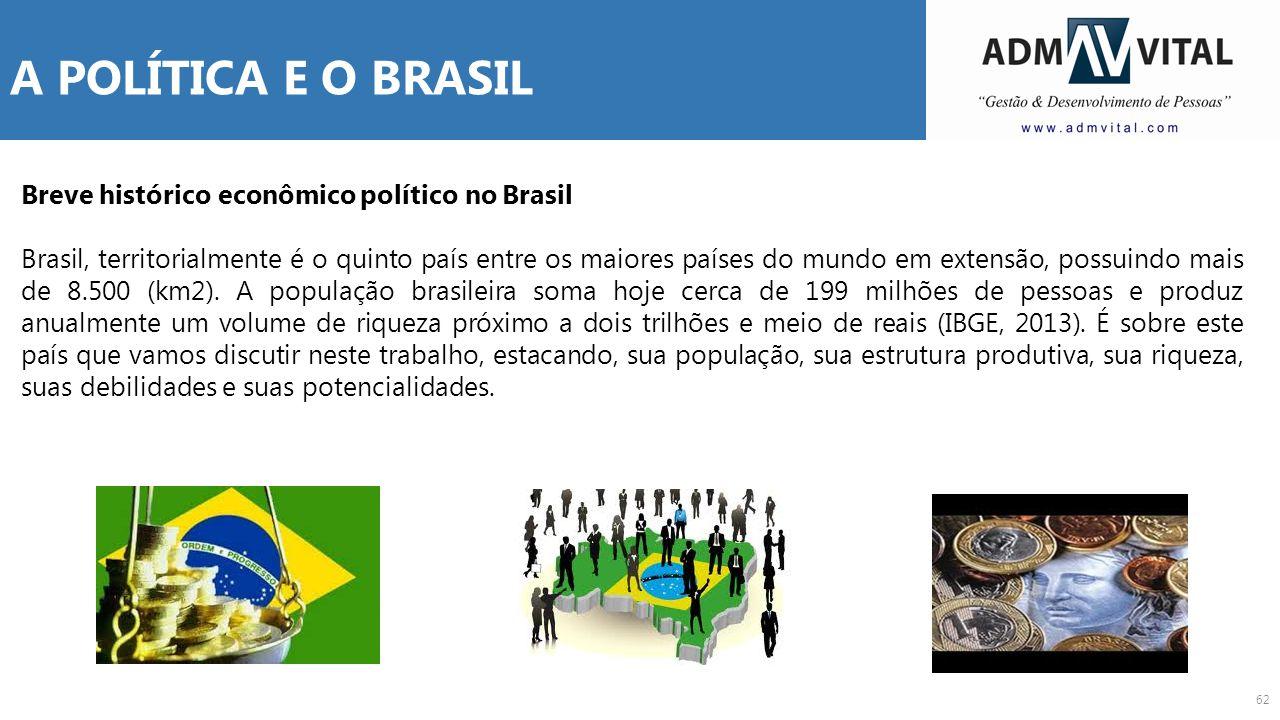 62 Breve histórico econômico político no Brasil Brasil, territorialmente é o quinto país entre os maiores países do mundo em extensão, possuindo mais