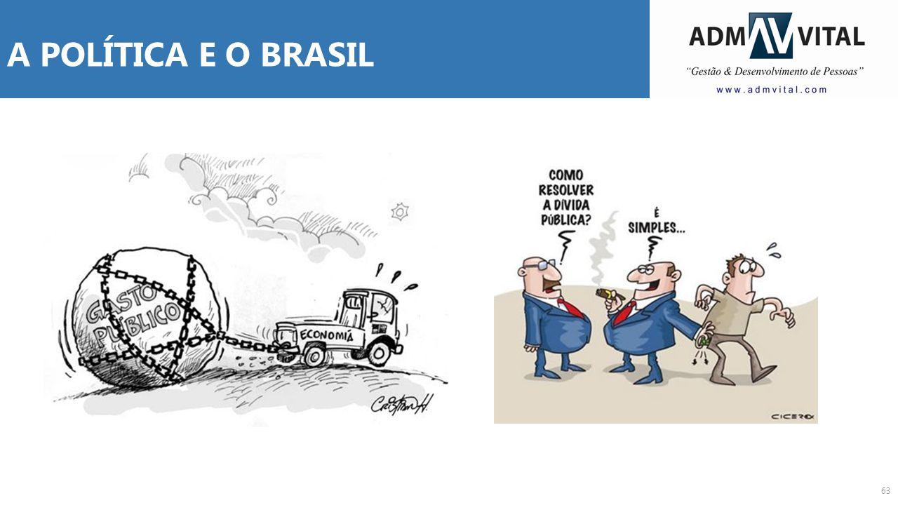 63 A POLÍTICA E O BRASIL