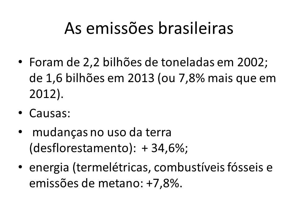 As emissões brasileiras Foram de 2,2 bilhões de toneladas em 2002; de 1,6 bilhões em 2013 (ou 7,8% mais que em 2012). Causas: mudanças no uso da terra