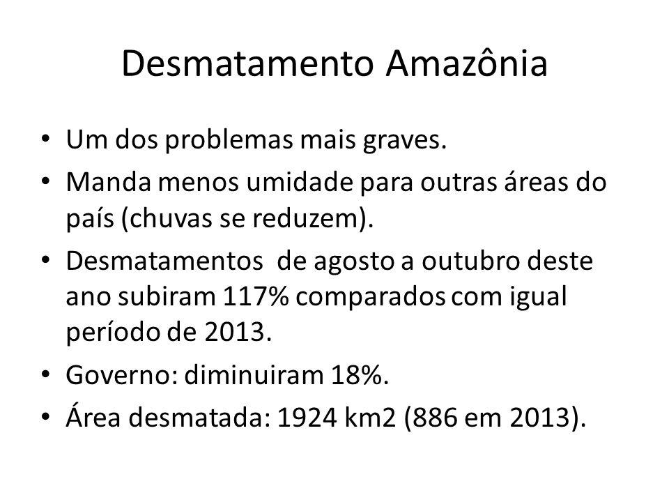 Desmatamento Amazônia Um dos problemas mais graves. Manda menos umidade para outras áreas do país (chuvas se reduzem). Desmatamentos de agosto a outub