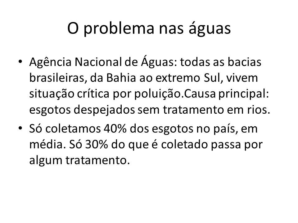 O problema nas águas Agência Nacional de Águas: todas as bacias brasileiras, da Bahia ao extremo Sul, vivem situação crítica por poluição.Causa principal: esgotos despejados sem tratamento em rios.