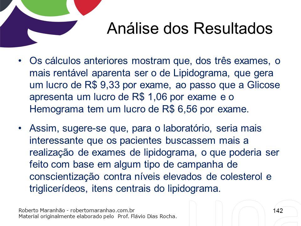 Análise dos Resultados Os cálculos anteriores mostram que, dos três exames, o mais rentável aparenta ser o de Lipidograma, que gera um lucro de R$ 9,3