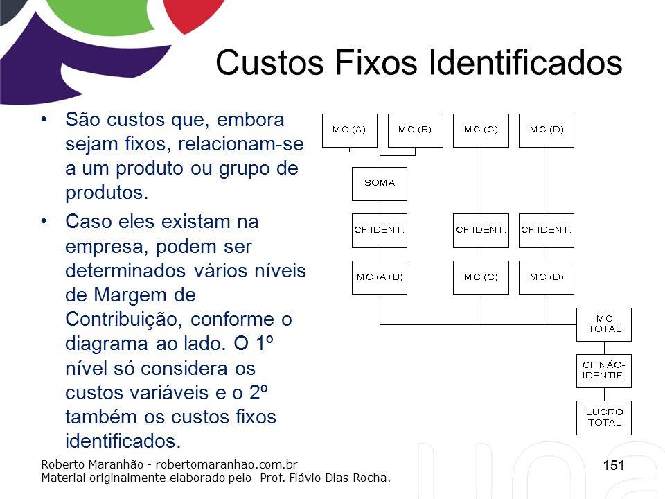 Custos Fixos Identificados São custos que, embora sejam fixos, relacionam-se a um produto ou grupo de produtos. Caso eles existam na empresa, podem se