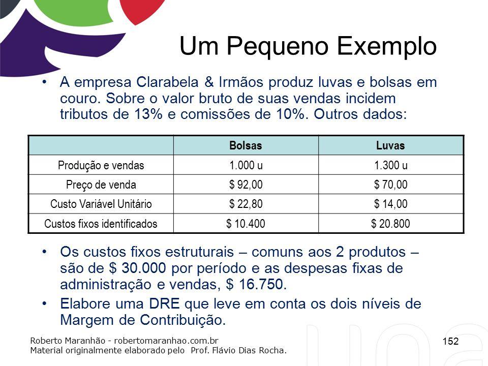 Um Pequeno Exemplo A empresa Clarabela & Irmãos produz luvas e bolsas em couro. Sobre o valor bruto de suas vendas incidem tributos de 13% e comissões