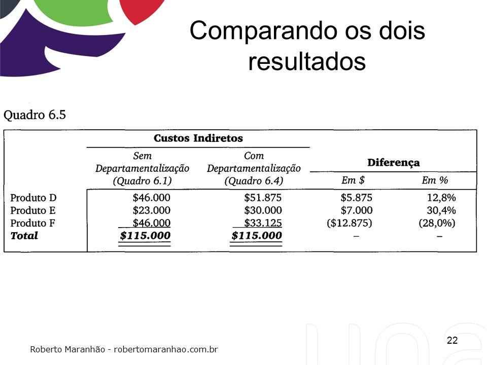 Comparando os dois resultados 22 Roberto Maranhão - robertomaranhao.com.br