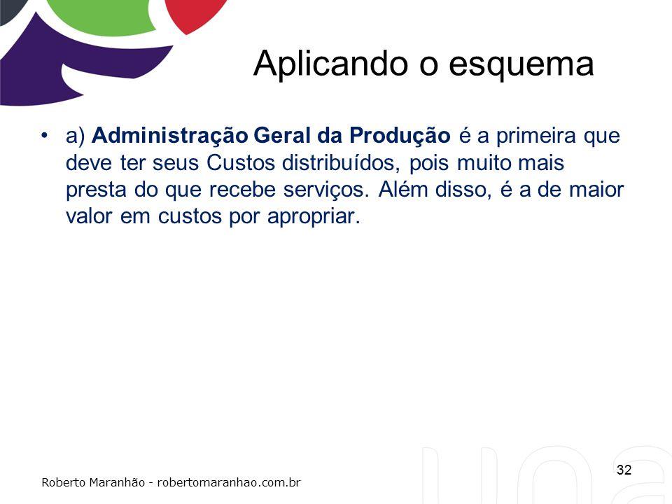 Aplicando o esquema a) Administração Geral da Produção é a primeira que deve ter seus Custos distribuídos, pois muito mais presta do que recebe serviç