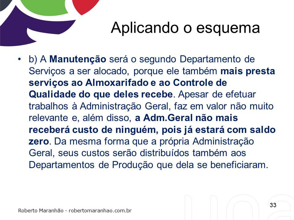 Aplicando o esquema b) A Manutenção será o segundo Departamento de Serviços a ser alocado, porque ele também mais presta serviços ao Almoxarifado e ao