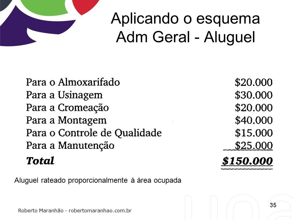 Aplicando o esquema Adm Geral - Aluguel 35 Roberto Maranhão - robertomaranhao.com.br Aluguel rateado proporcionalmente à área ocupada