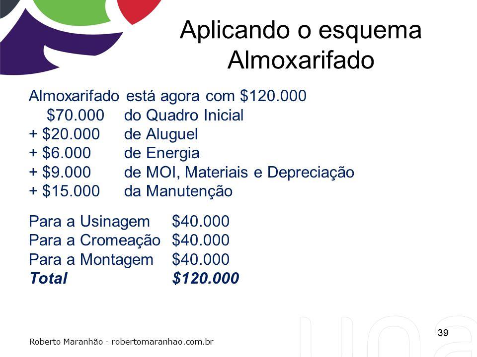 Aplicando o esquema Almoxarifado 39 Roberto Maranhão - robertomaranhao.com.br Almoxarifado está agora com $120.000 $70.000 do Quadro Inicial + $20.000