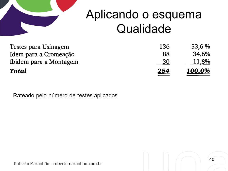 Aplicando o esquema Qualidade 40 Roberto Maranhão - robertomaranhao.com.br Rateado pelo número de testes aplicados