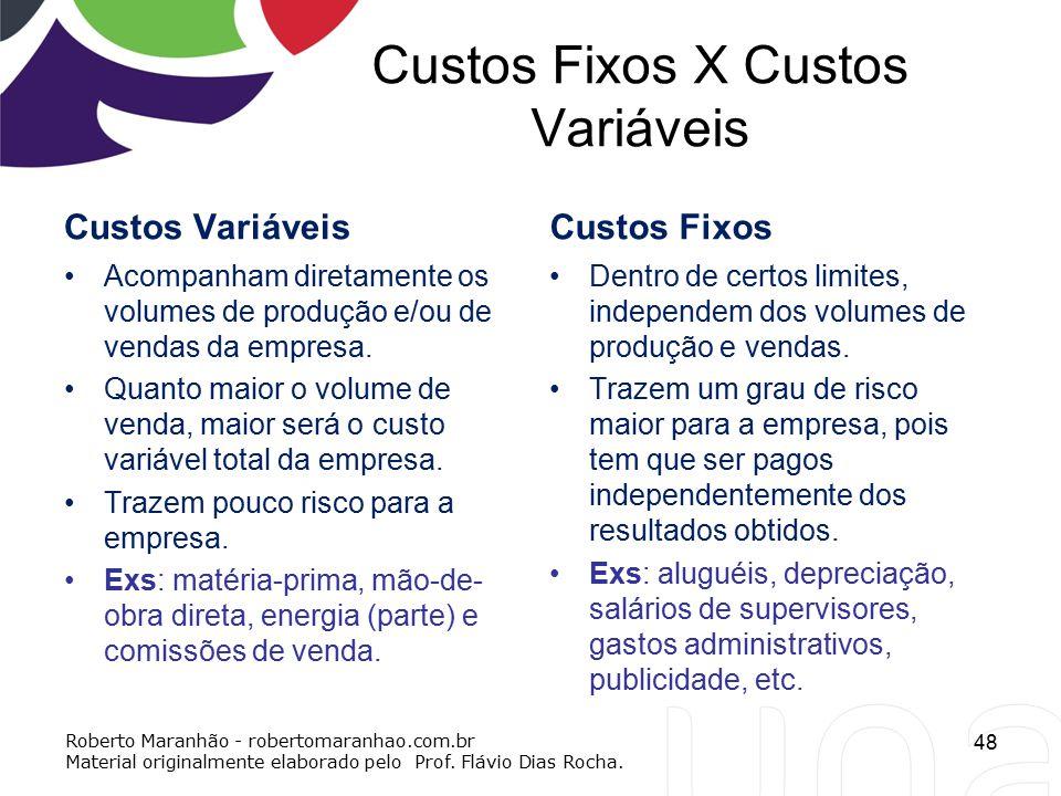 Custos Fixos X Custos Variáveis Custos Variáveis Acompanham diretamente os volumes de produção e/ou de vendas da empresa. Quanto maior o volume de ven