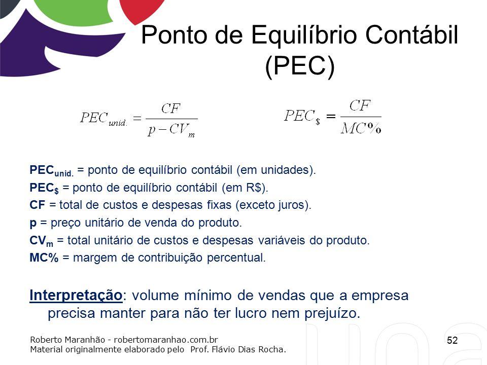 Ponto de Equilíbrio Contábil (PEC) PEC unid. = ponto de equilíbrio contábil (em unidades). PEC $ = ponto de equilíbrio contábil (em R$). CF = total de