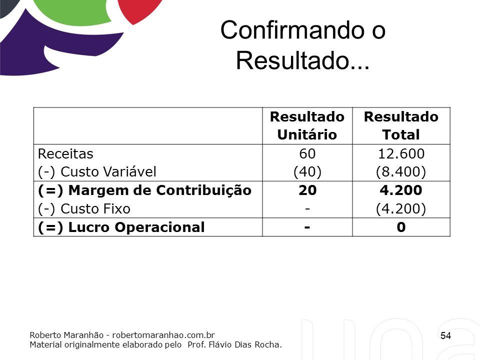 Confirmando o Resultado... 54 Resultado Unitário Resultado Total Receitas6012.600 (-) Custo Variável(40)(8.400) (=) Margem de Contribuição204.200 (-)