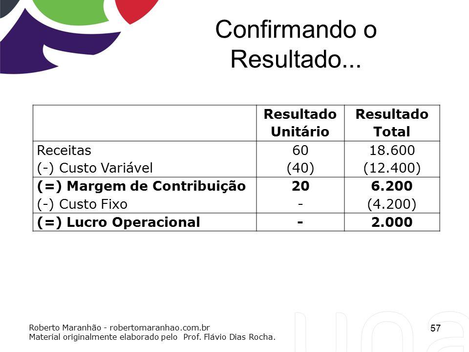 Confirmando o Resultado... 57 Resultado Unitário Resultado Total Receitas6018.600 (-) Custo Variável(40)(12.400) (=) Margem de Contribuição206.200 (-)