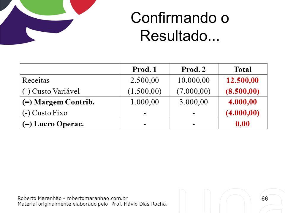 Confirmando o Resultado... 66 Prod. 1Prod. 2Total Receitas2.500,0010.000,0012.500,00 (-) Custo Variável(1.500,00)(7.000,00)(8.500,00) (=) Margem Contr