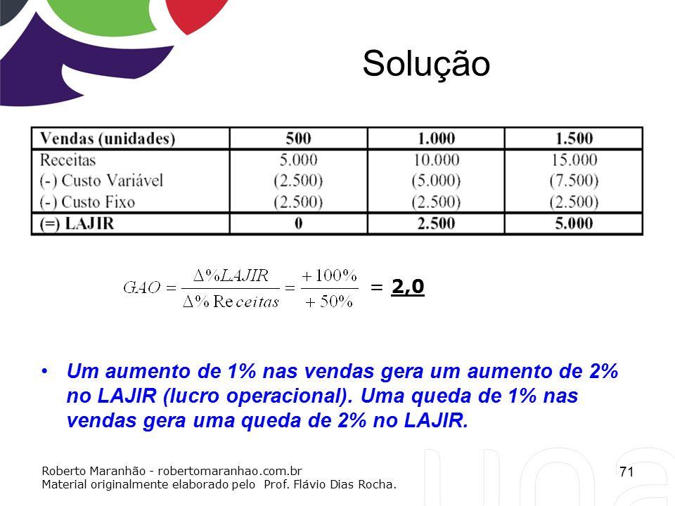 Solução Um aumento de 1% nas vendas gera um aumento de 2% no LAJIR (lucro operacional). Uma queda de 1% nas vendas gera uma queda de 2% no LAJIR. 71 =