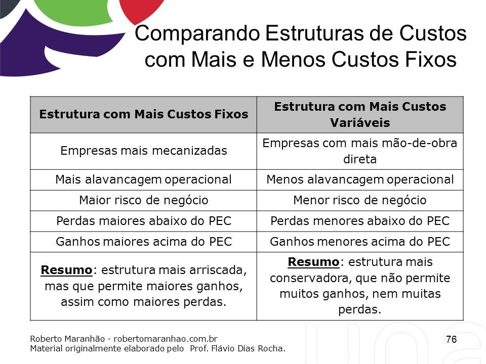Comparando Estruturas de Custos com Mais e Menos Custos Fixos 76 Estrutura com Mais Custos Fixos Estrutura com Mais Custos Variáveis Empresas mais mec