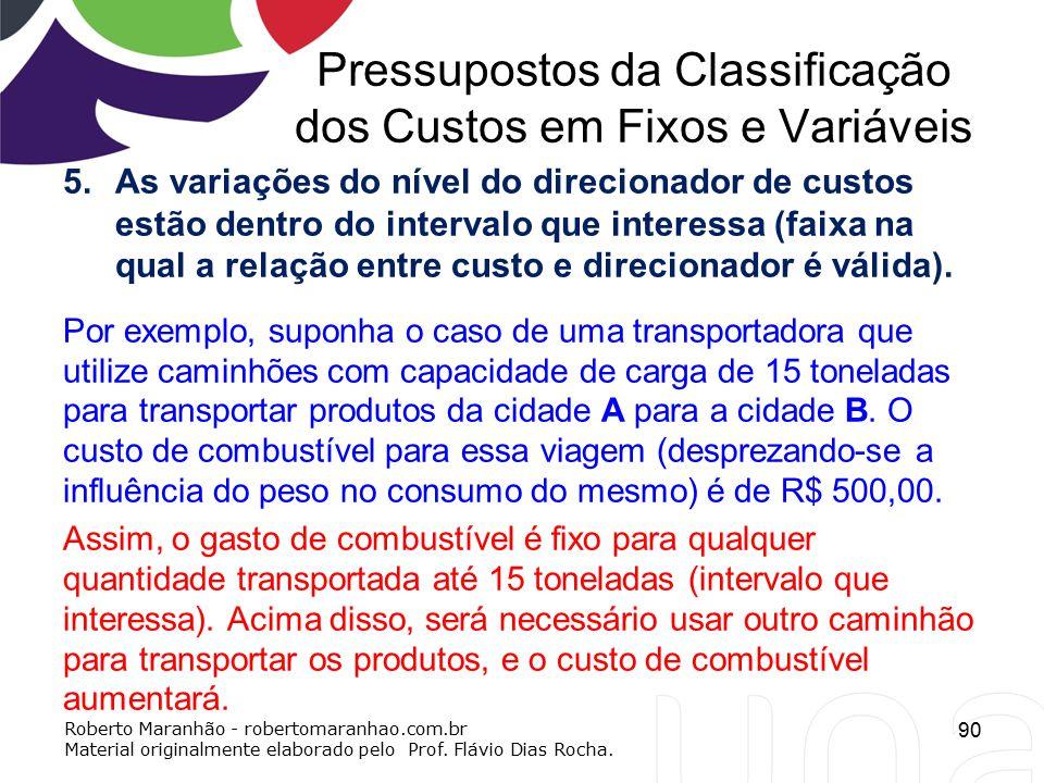 Pressupostos da Classificação dos Custos em Fixos e Variáveis 5.As variações do nível do direcionador de custos estão dentro do intervalo que interess