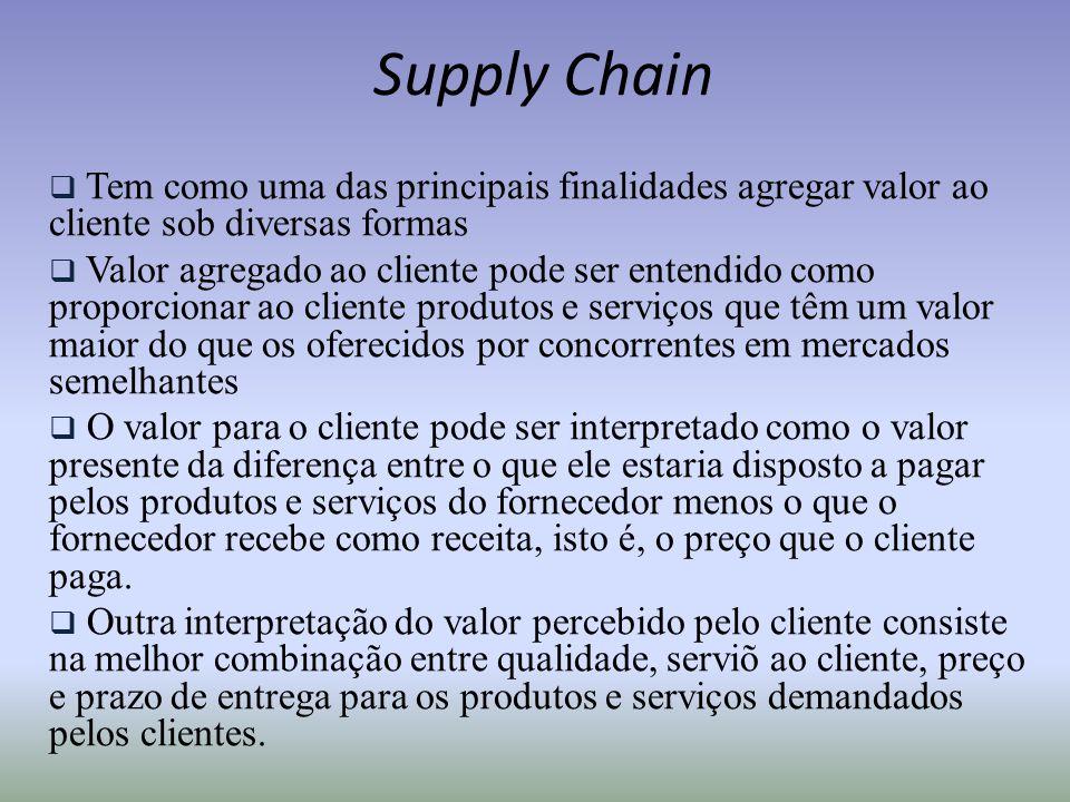 Supply Chain  Tem como uma das principais finalidades agregar valor ao cliente sob diversas formas  Valor agregado ao cliente pode ser entendido com