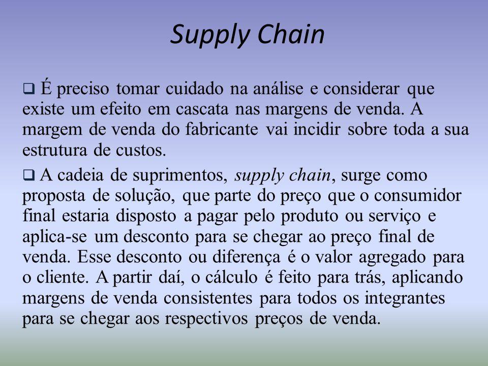Supply Chain  É preciso tomar cuidado na análise e considerar que existe um efeito em cascata nas margens de venda. A margem de venda do fabricante v
