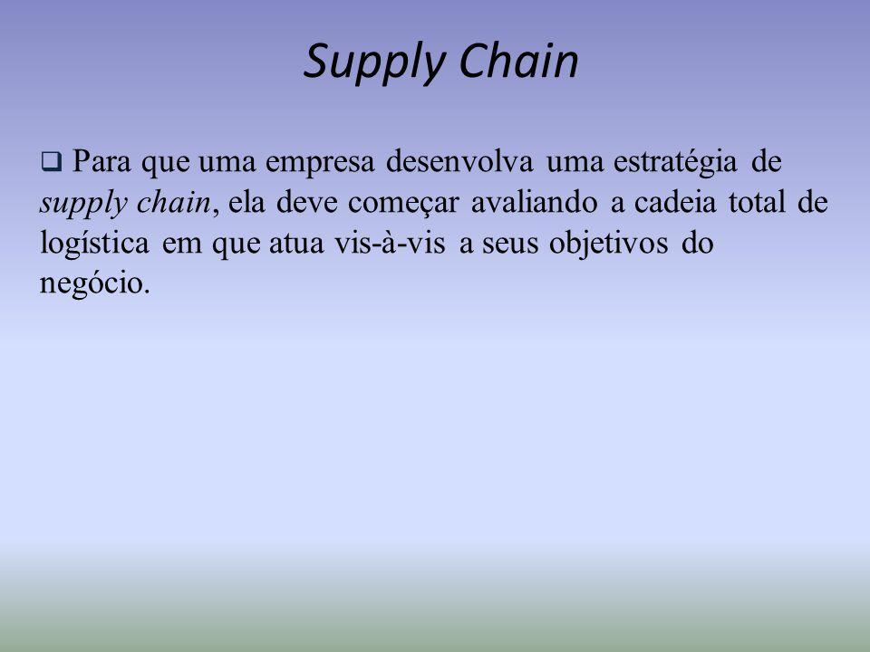Supply Chain  Para que uma empresa desenvolva uma estratégia de supply chain, ela deve começar avaliando a cadeia total de logística em que atua vis-à-vis a seus objetivos do negócio.