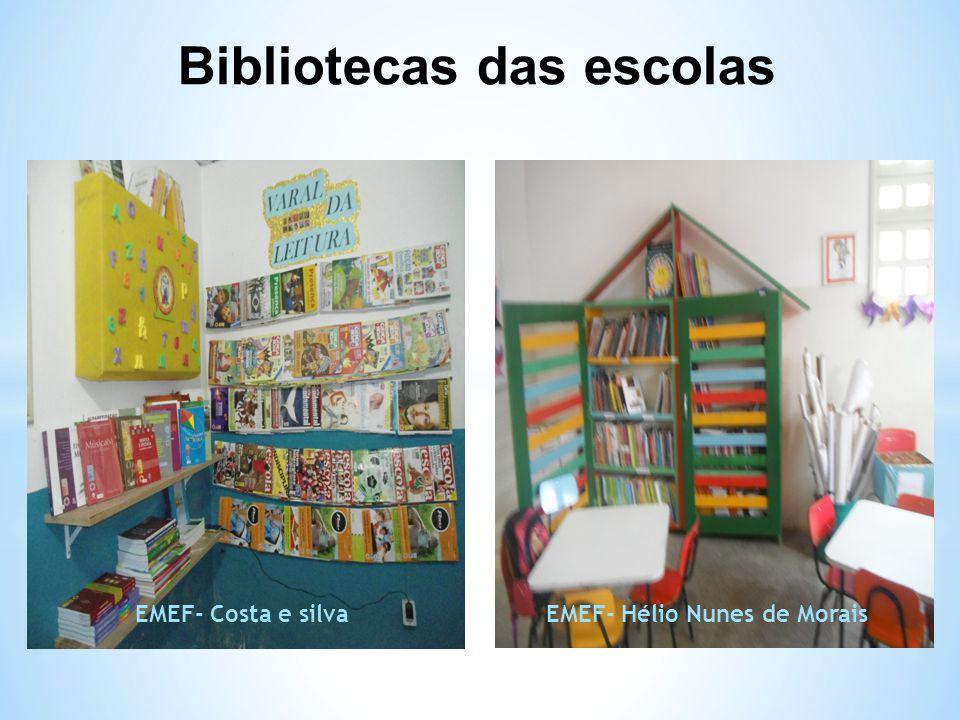 EMEF- Costa e silvaEMEF- Hélio Nunes de Morais Bibliotecas das escolas