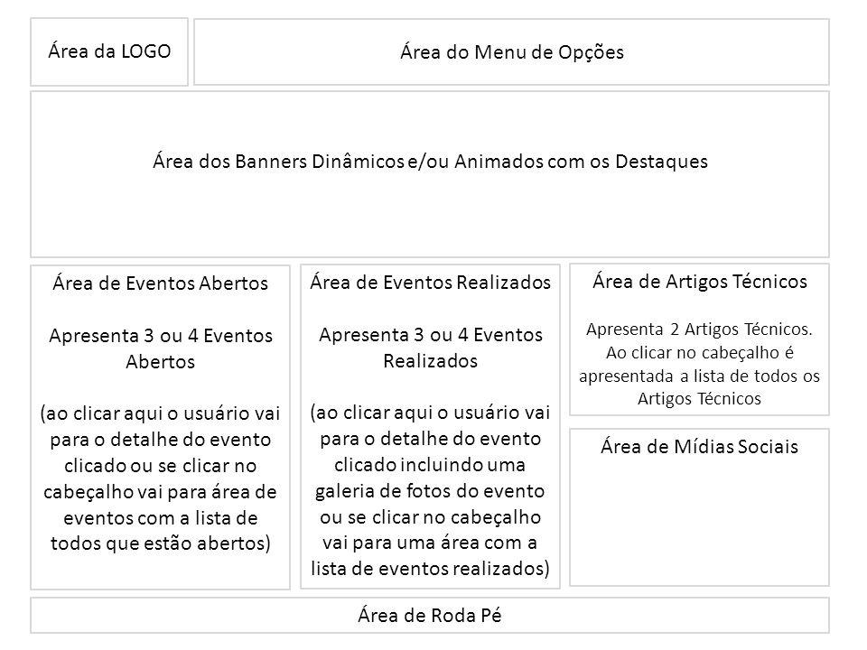 Área dos Banners Dinâmicos e/ou Animados com os Destaques Área de Eventos Abertos Apresenta 3 ou 4 Eventos Abertos (ao clicar aqui o usuário vai para