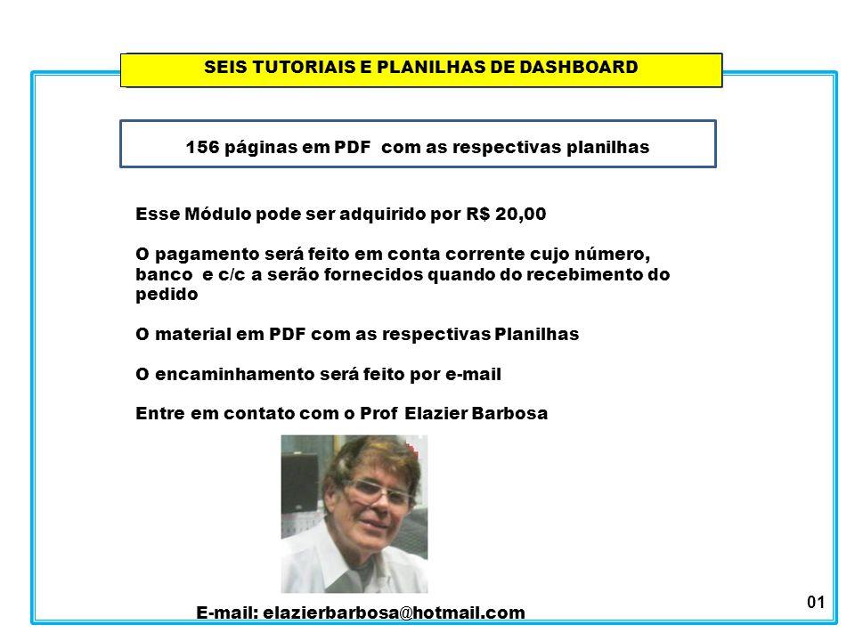 DASHBOARD - LISTA DE PÁGINAS EM PDF E PLANILHAS 02