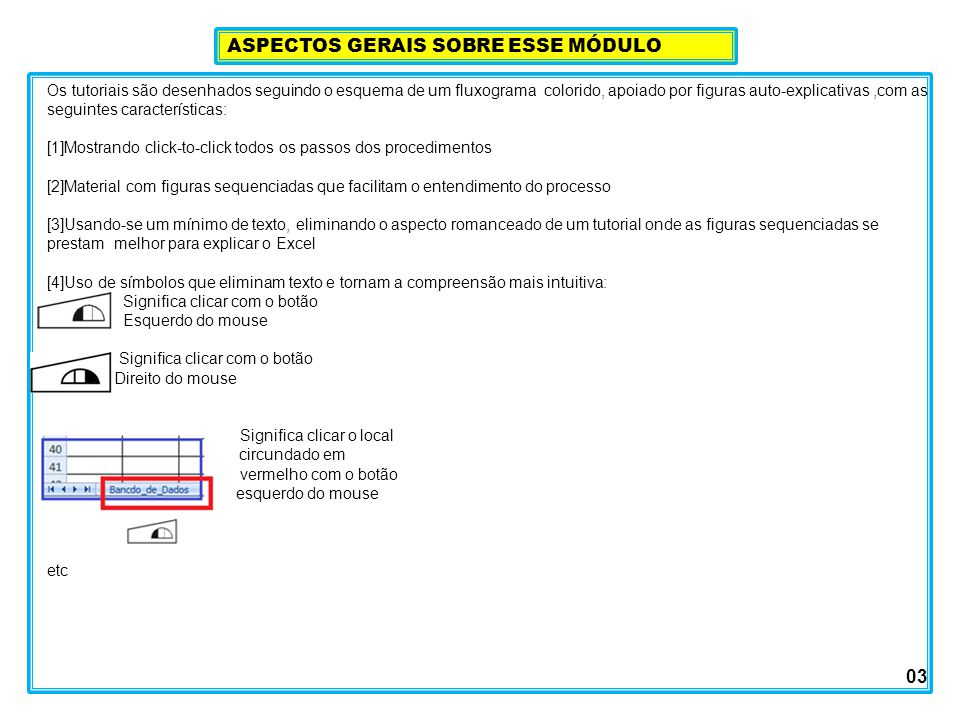 Os tutoriais são desenhados seguindo o esquema de um fluxograma colorido, apoiado por figuras auto-explicativas,com as seguintes características: [1]Mostrando click-to-click todos os passos dos procedimentos [2]Material com figuras sequenciadas que facilitam o entendimento do processo [3]Usando-se um mínimo de texto, eliminando o aspecto romanceado de um tutorial onde as figuras sequenciadas se prestam melhor para explicar o Excel [4]Uso de símbolos que eliminam texto e tornam a compreensão mais intuitiva: Significa clicar com o botão Esquerdo do mouse Significa clicar com o botão Direito do mouse Significa clicar o local circundado em vermelho com o botão esquerdo do mouse etc ASPECTOS GERAIS SOBRE ESSE MÓDULO 03