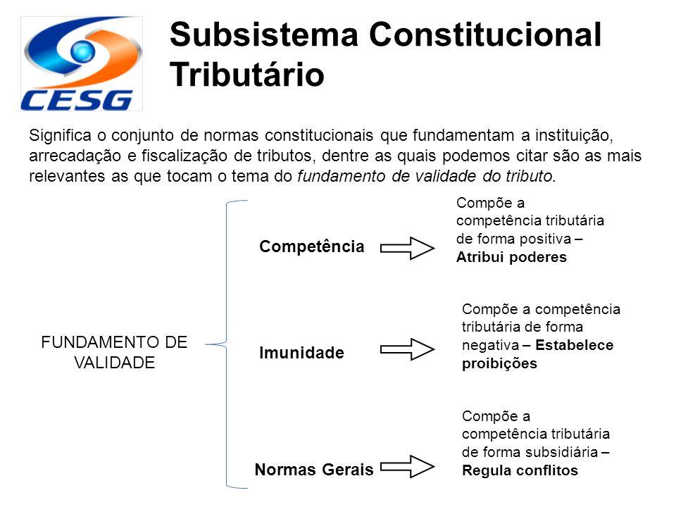 COMPETÊNCIA TRIBUTÁRIA Funções Fiscalidade Extrafiscalidade Parafiscalidade Competência tributária