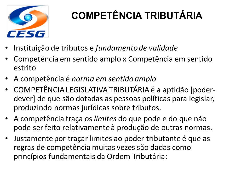 Instituição de tributos e fundamento de validade Competência em sentido amplo x Competência em sentido estrito A competência é norma em sentido amplo