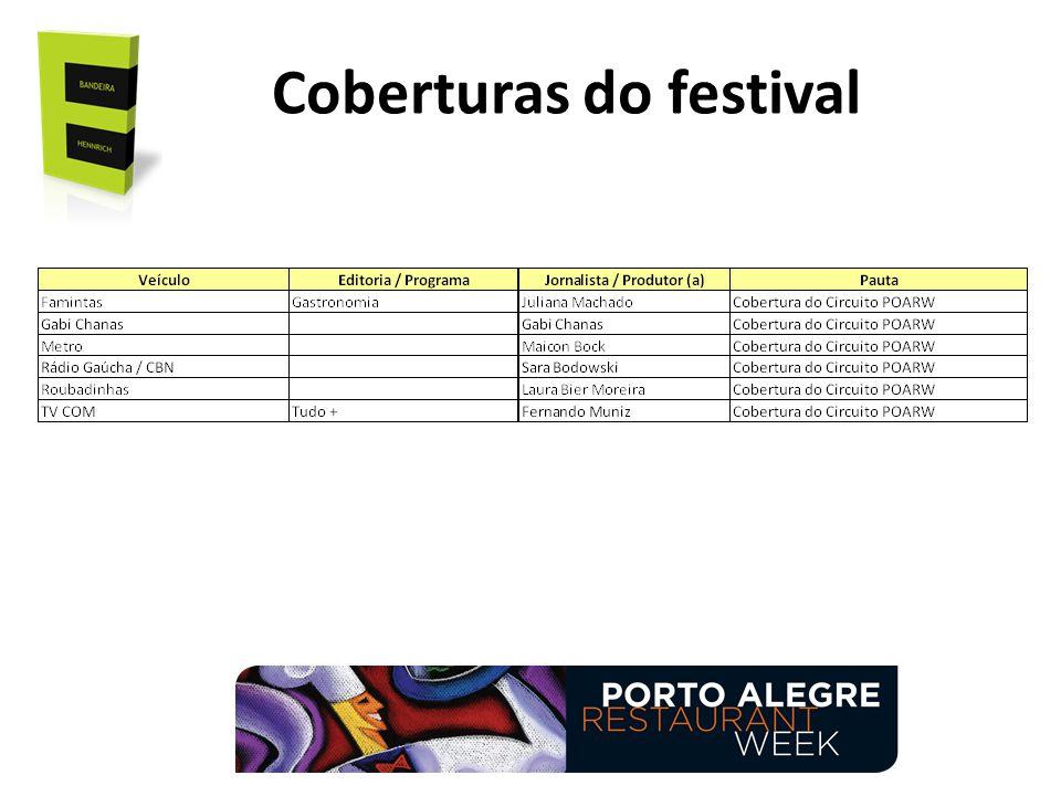 Coberturas do festival