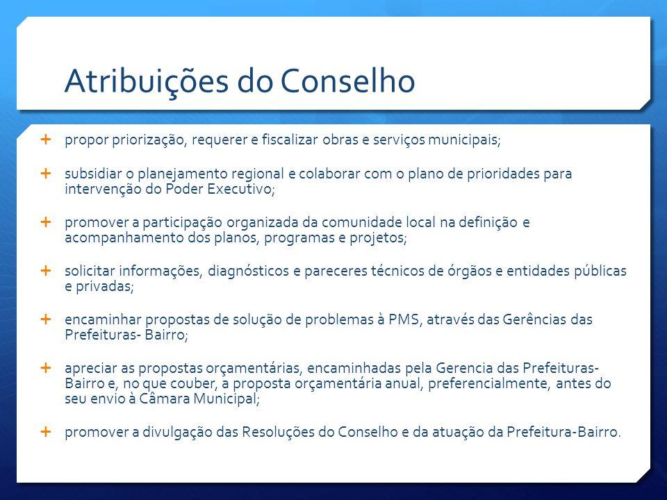 Atribuições do Conselho  propor priorização, requerer e fiscalizar obras e serviços municipais;  subsidiar o planejamento regional e colaborar com o