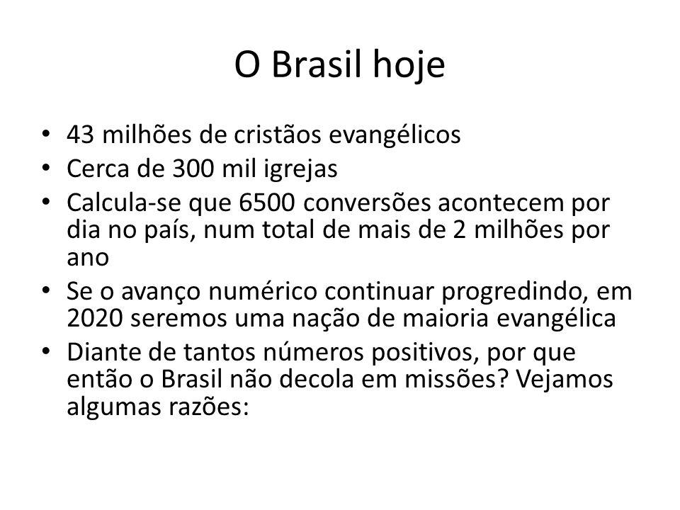 43 milhões de cristãos evangélicos Cerca de 300 mil igrejas Calcula-se que 6500 conversões acontecem por dia no país, num total de mais de 2 milhões p