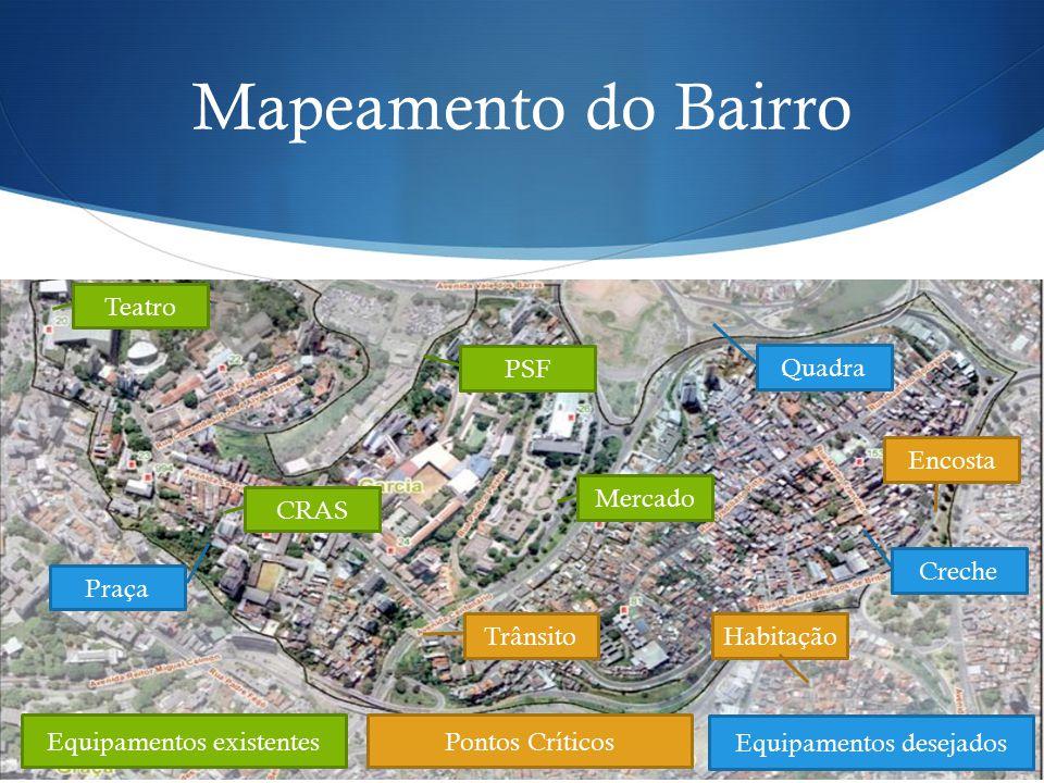 Mapeamento do Bairro CRAS Mercado PSF TeatroEncosta TrânsitoHabitação Creche Praça Quadra Equipamentos existentesPontos Críticos Equipamentos desejados