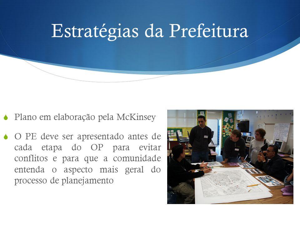 Estratégias da Prefeitura  Plano em elaboração pela McKinsey  O PE deve ser apresentado antes de cada etapa do OP para evitar conflitos e para que a comunidade entenda o aspecto mais geral do processo de planejamento