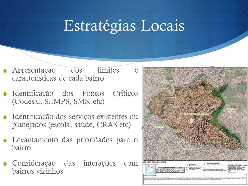 Estratégias Locais  Apresentação dos limites e características de cada bairro  Identificação dos Pontos Críticos (Codesal, SEMPS, SMS, etc)  Identi