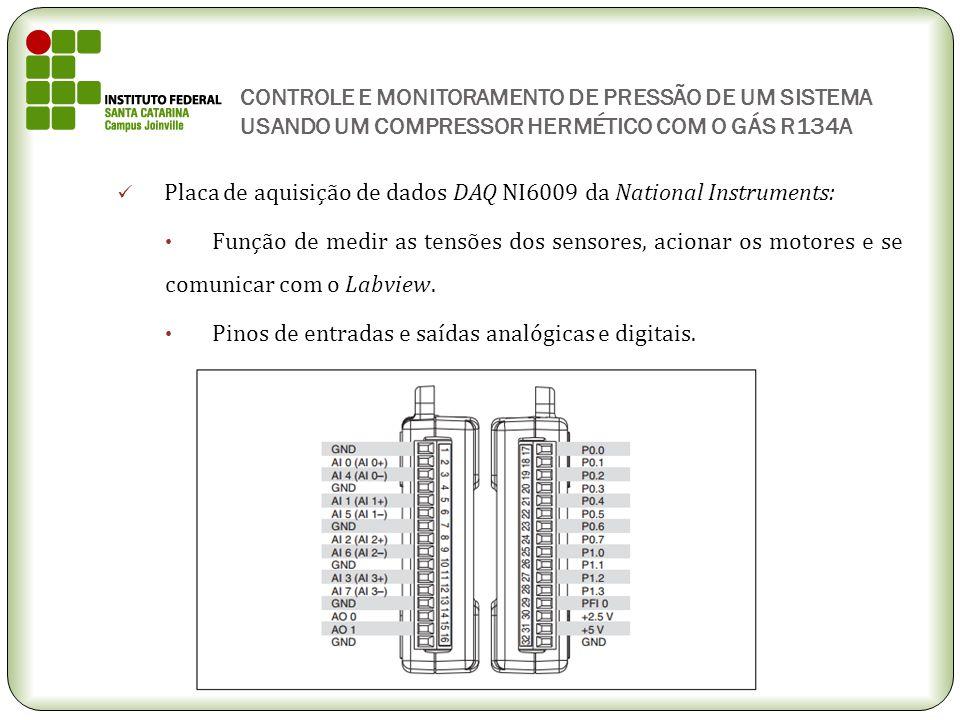CONTROLE E MONITORAMENTO DE PRESSÃO DE UM SISTEMA USANDO UM COMPRESSOR HERMÉTICO COM O GÁS R134A Placa de aquisição de dados DAQ NI6009 da National In