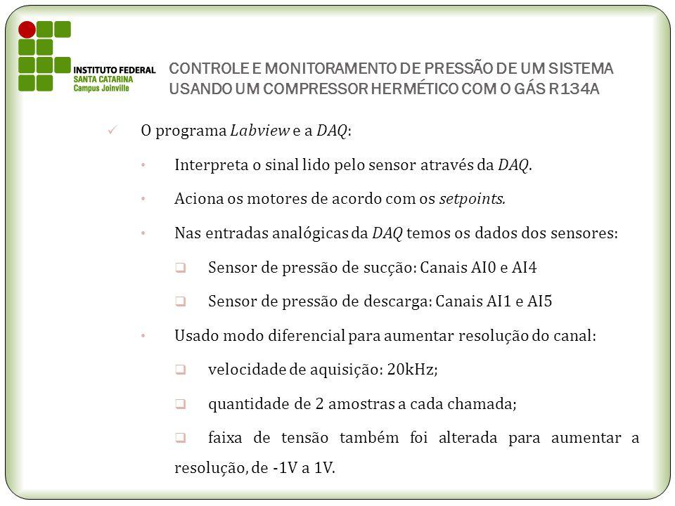 CONTROLE E MONITORAMENTO DE PRESSÃO DE UM SISTEMA USANDO UM COMPRESSOR HERMÉTICO COM O GÁS R134A O programa Labview e a DAQ: Interpreta o sinal lido p