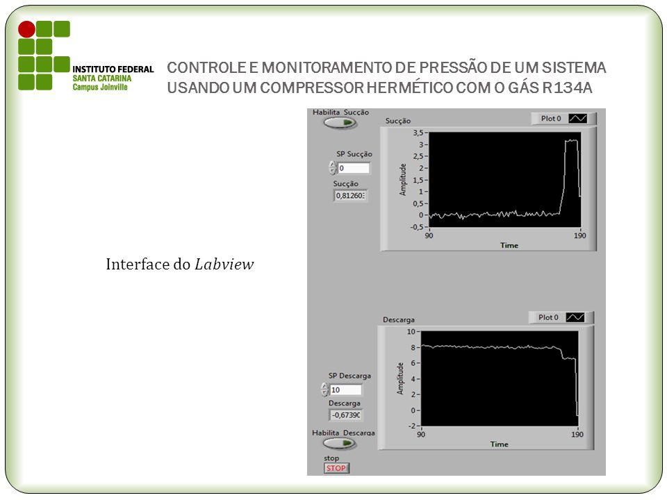 CONTROLE E MONITORAMENTO DE PRESSÃO DE UM SISTEMA USANDO UM COMPRESSOR HERMÉTICO COM O GÁS R134A Interface do Labview