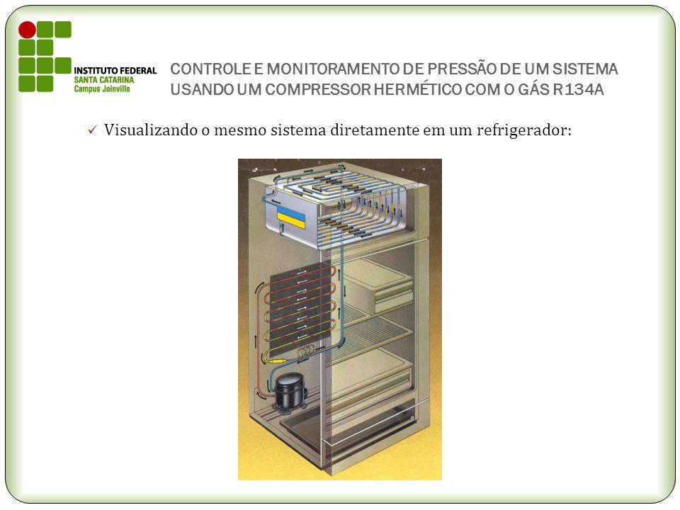CONTROLE E MONITORAMENTO DE PRESSÃO DE UM SISTEMA USANDO UM COMPRESSOR HERMÉTICO COM O GÁS R134A Visualizando o mesmo sistema diretamente em um refrig