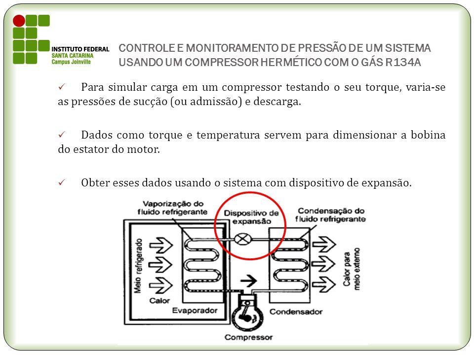 CONTROLE E MONITORAMENTO DE PRESSÃO DE UM SISTEMA USANDO UM COMPRESSOR HERMÉTICO COM O GÁS R134A Para simular carga em um compressor testando o seu to