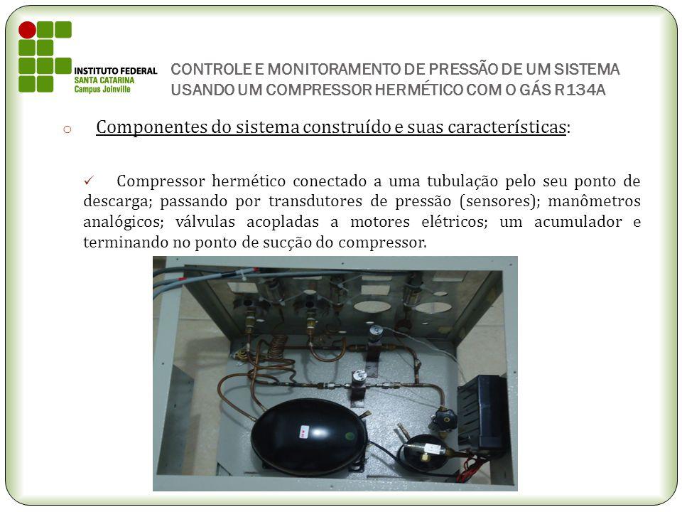 CONTROLE E MONITORAMENTO DE PRESSÃO DE UM SISTEMA USANDO UM COMPRESSOR HERMÉTICO COM O GÁS R134A o Componentes do sistema construído e suas caracterís