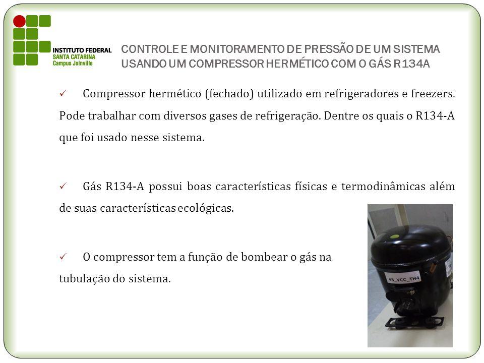 CONTROLE E MONITORAMENTO DE PRESSÃO DE UM SISTEMA USANDO UM COMPRESSOR HERMÉTICO COM O GÁS R134A Compressor hermético (fechado) utilizado em refrigera