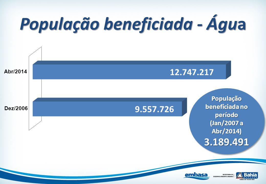 População beneficiada - Água População beneficiada no período (Jan/2007 a Abr/2014) 3.189.491 População beneficiada no período (Jan/2007 a Abr/2014) 3