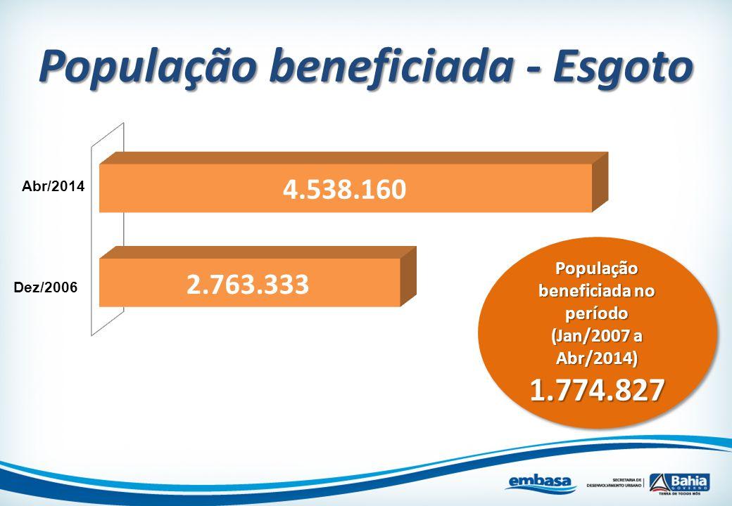 População beneficiada - Esgoto População beneficiada no período (Jan/2007 a Abr/2014) 1.774.827 População beneficiada no período (Jan/2007 a Abr/2014)