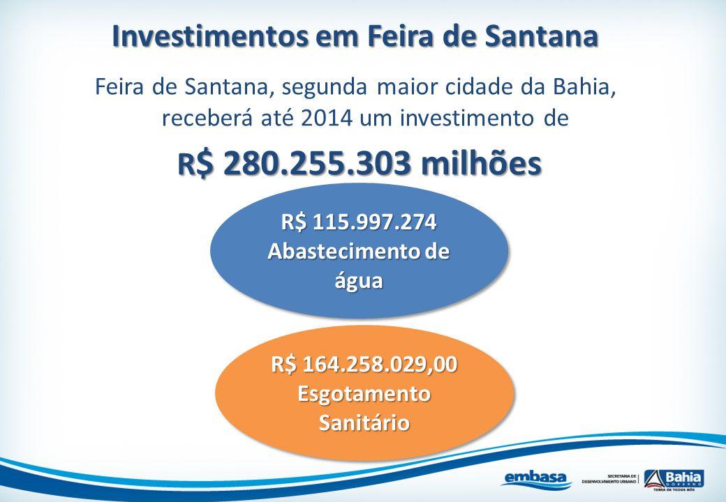 Investimentos em Feira de Santana Feira de Santana, segunda maior cidade da Bahia, receberá até 2014 um investimento de R $ 280.255.303 milhões R$ 115
