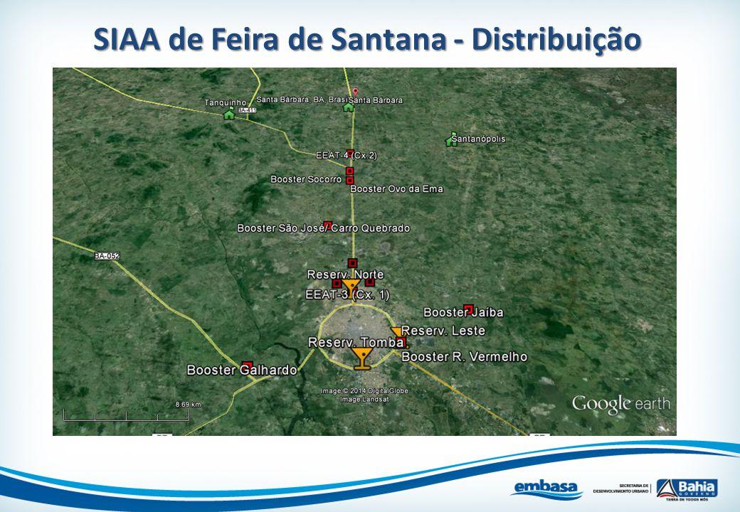 SIAA de Feira de Santana - Distribuição